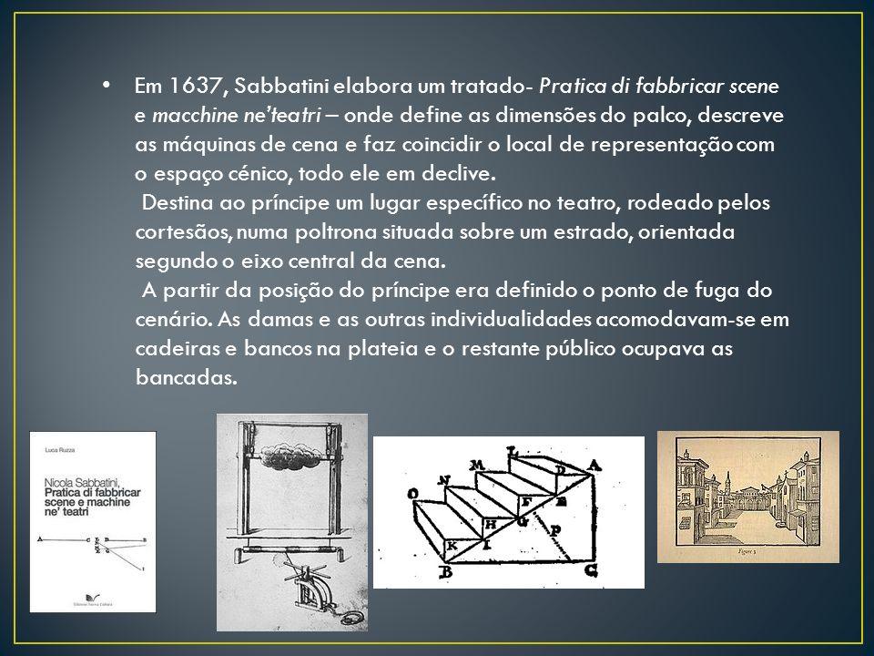 Em 1637, Sabbatini elabora um tratado- Pratica di fabbricar scene e macchine ne'teatri – onde define as dimensões do palco, descreve as máquinas de cena e faz coincidir o local de representação com o espaço cénico, todo ele em declive.
