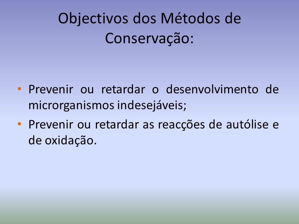 Objectivos dos Métodos de Conservação: