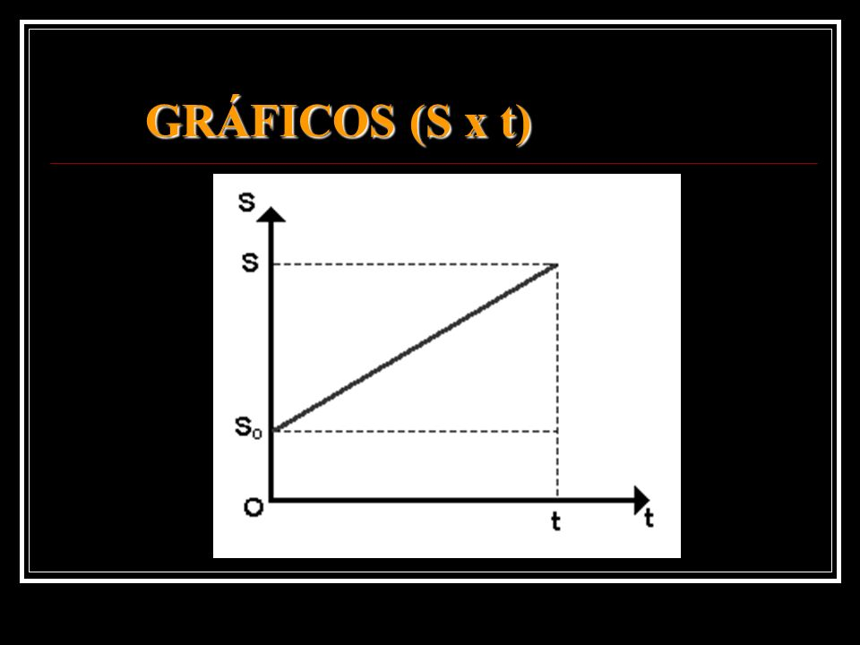 GRÁFICOS (S x t)