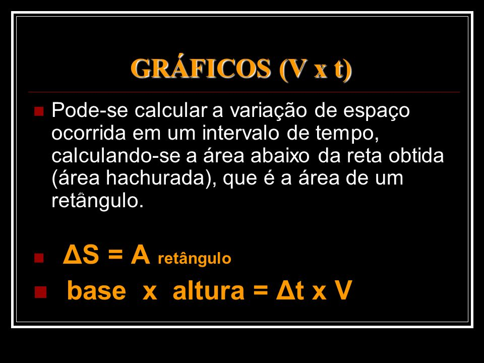 GRÁFICOS (V x t) base x altura = Δt x V