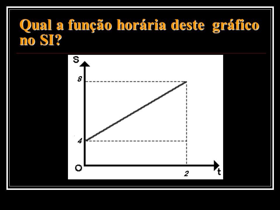 Qual a função horária deste gráfico no SI