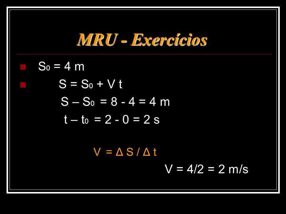 MRU - Exercícios S0 = 4 m S = S0 + V t S – S0 = 8 - 4 = 4 m
