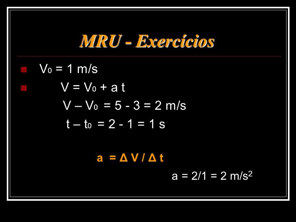 MRU - Exercícios V0 = 1 m/s V = V0 + a t V – V0 = 5 - 3 = 2 m/s