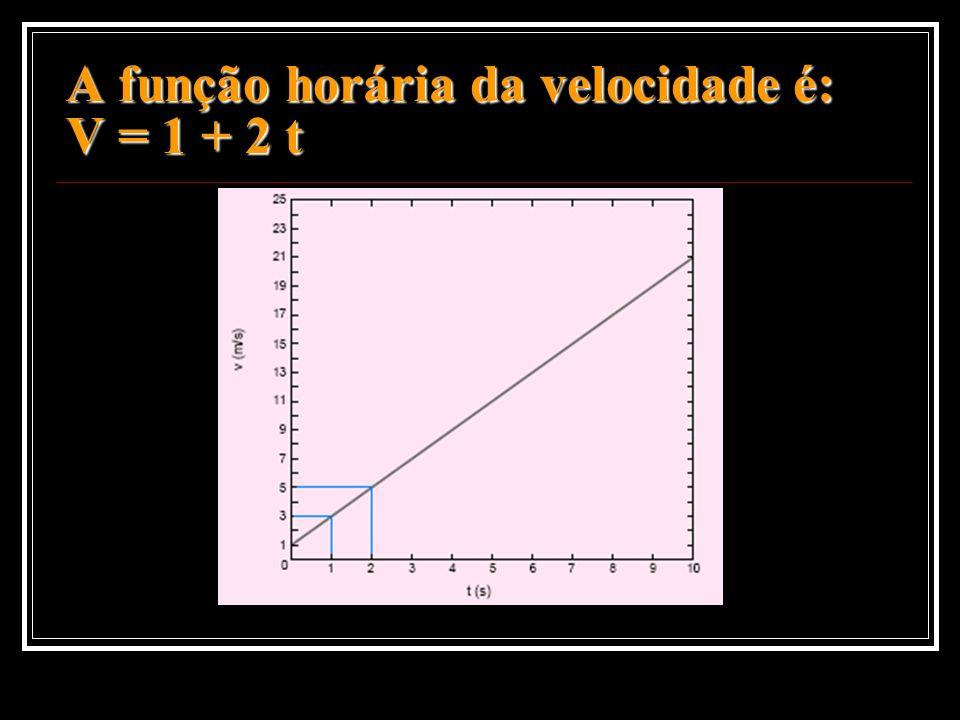 A função horária da velocidade é: V = 1 + 2 t