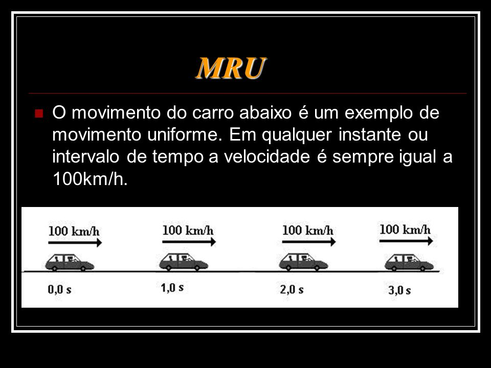 MRU O movimento do carro abaixo é um exemplo de movimento uniforme.