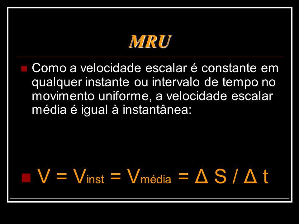 V = Vinst = Vmédia = Δ S / Δ t