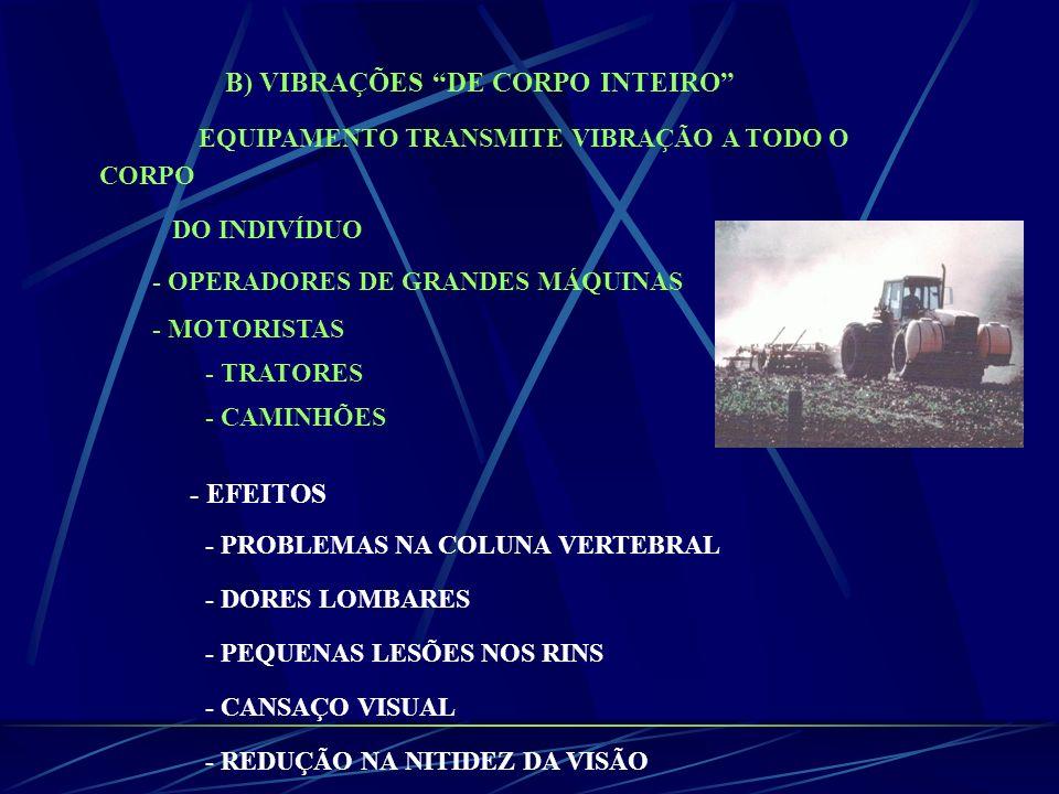 B) VIBRAÇÕES DE CORPO INTEIRO