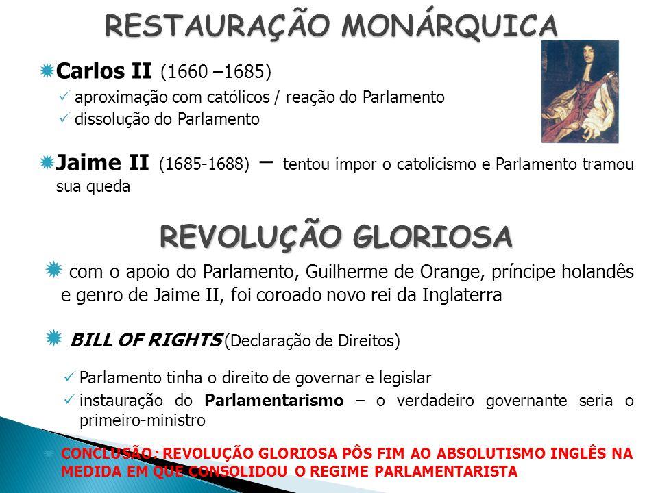 RESTAURAÇÃO MONÁRQUICA