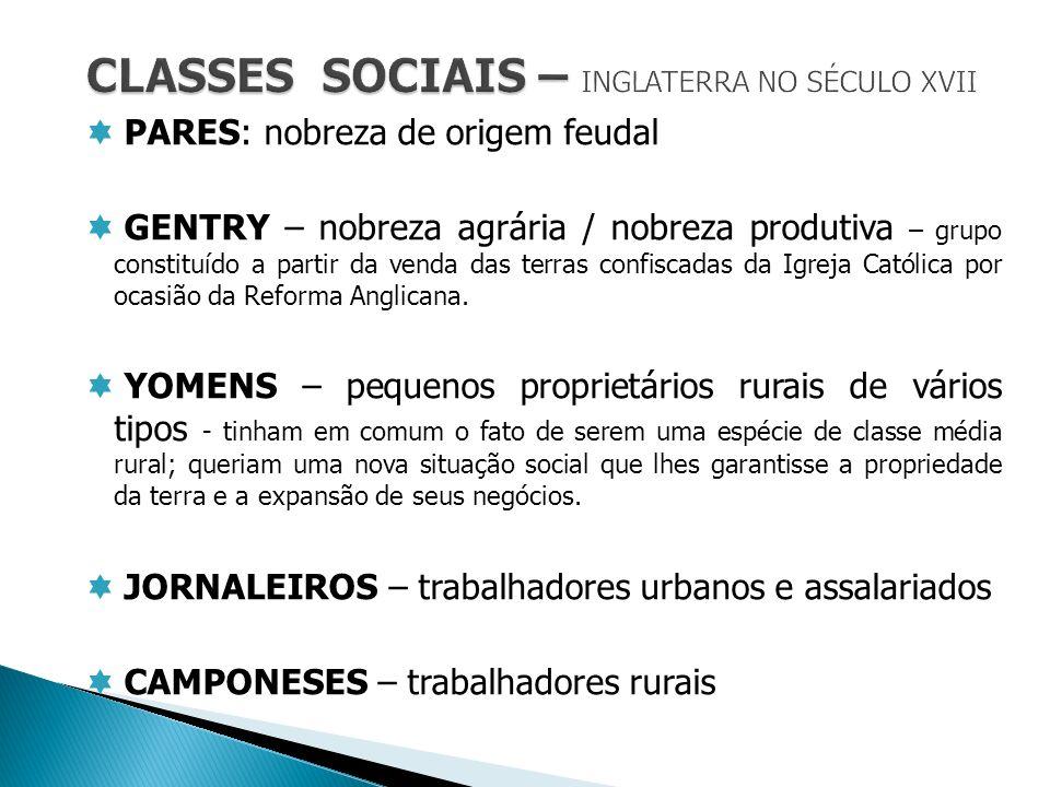 CLASSES SOCIAIS – INGLATERRA NO SÉCULO XVII