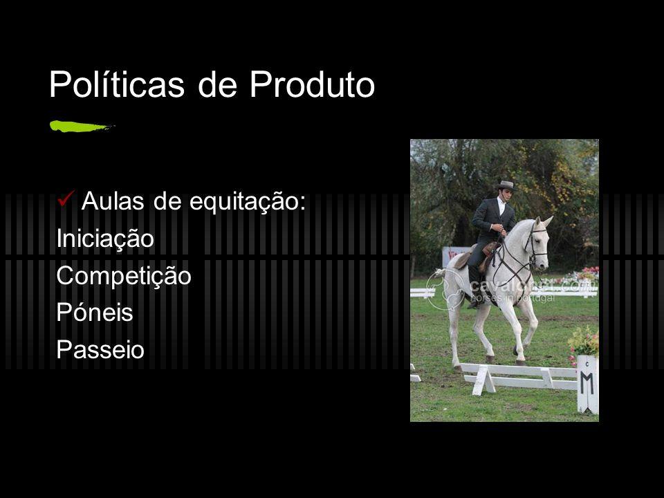 Políticas de Produto Aulas de equitação: Iniciação Competição Póneis