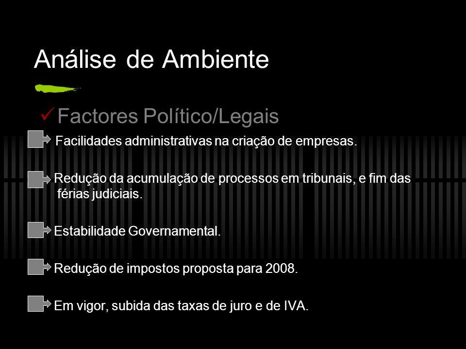 Análise de Ambiente Factores Político/Legais