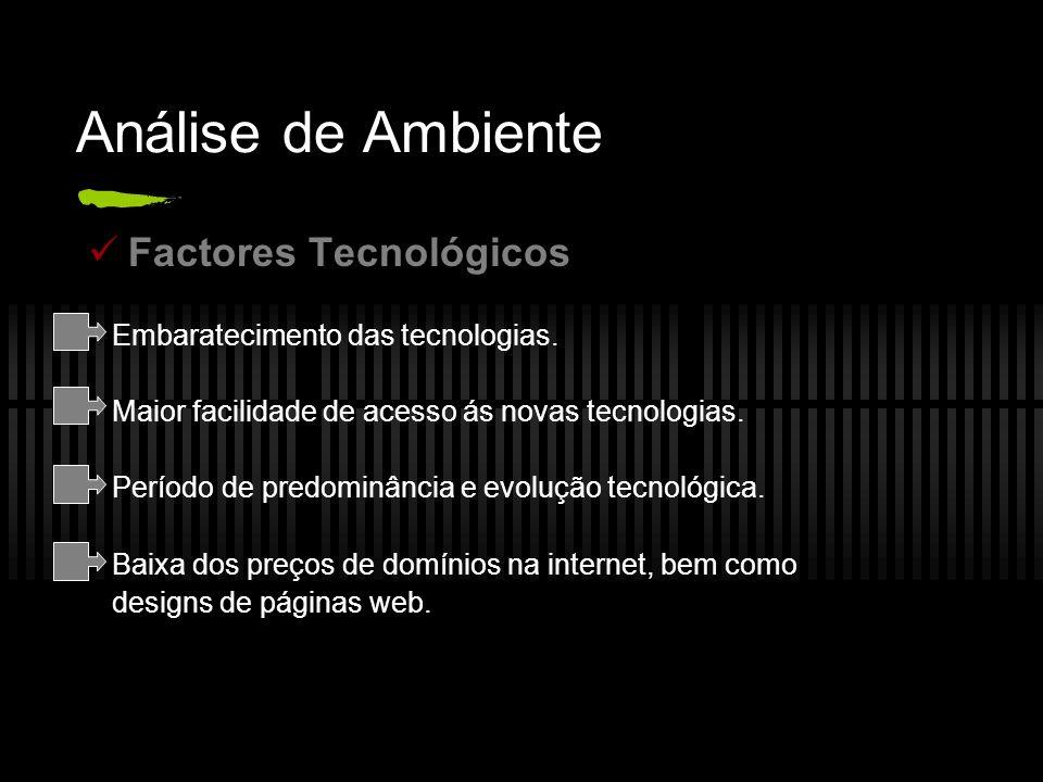Análise de Ambiente Factores Tecnológicos