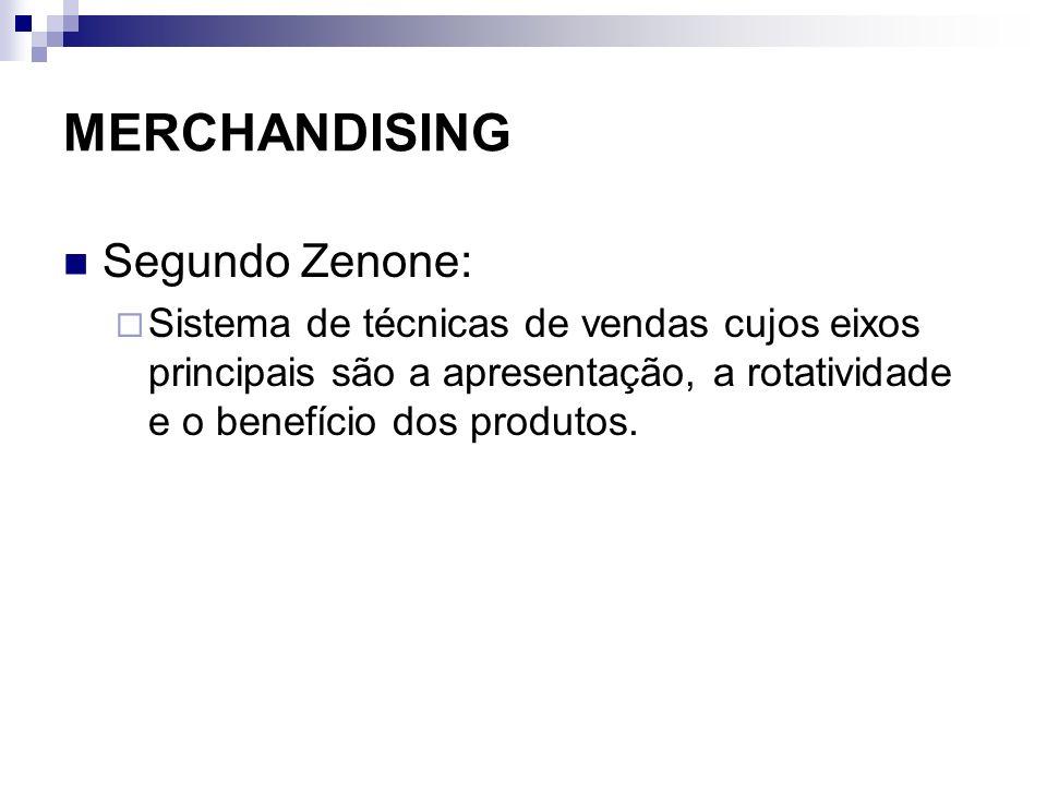 MERCHANDISING Segundo Zenone: