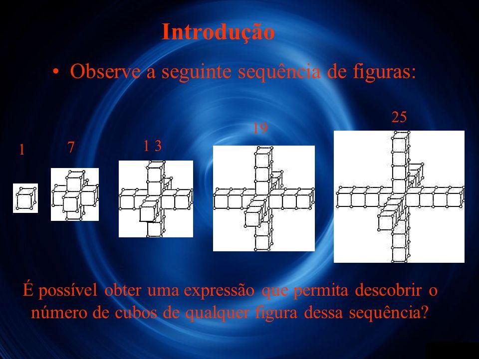 Introdução Observe a seguinte sequência de figuras: