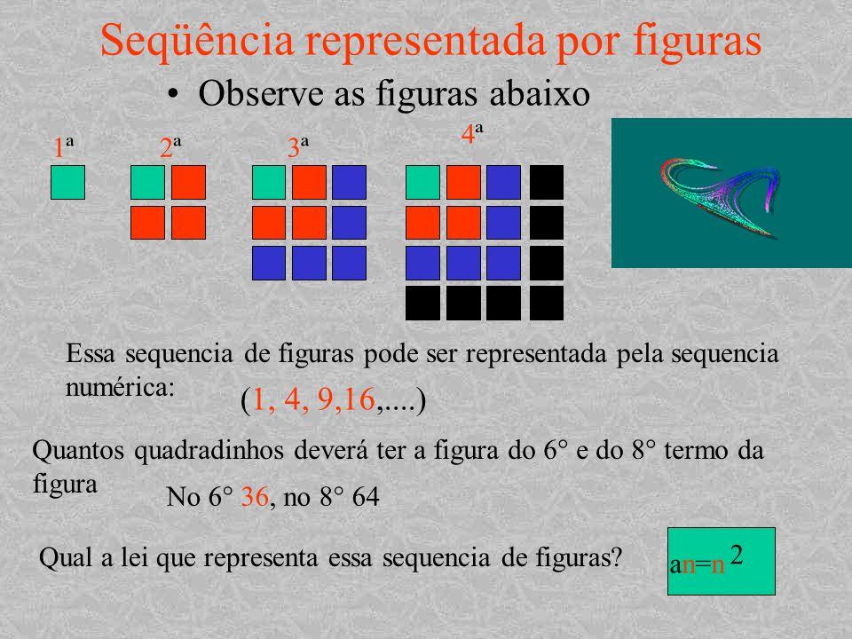 Seqüência representada por figuras