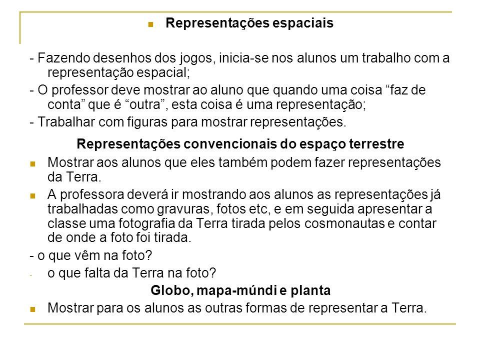 Representações espaciais Globo, mapa-múndi e planta