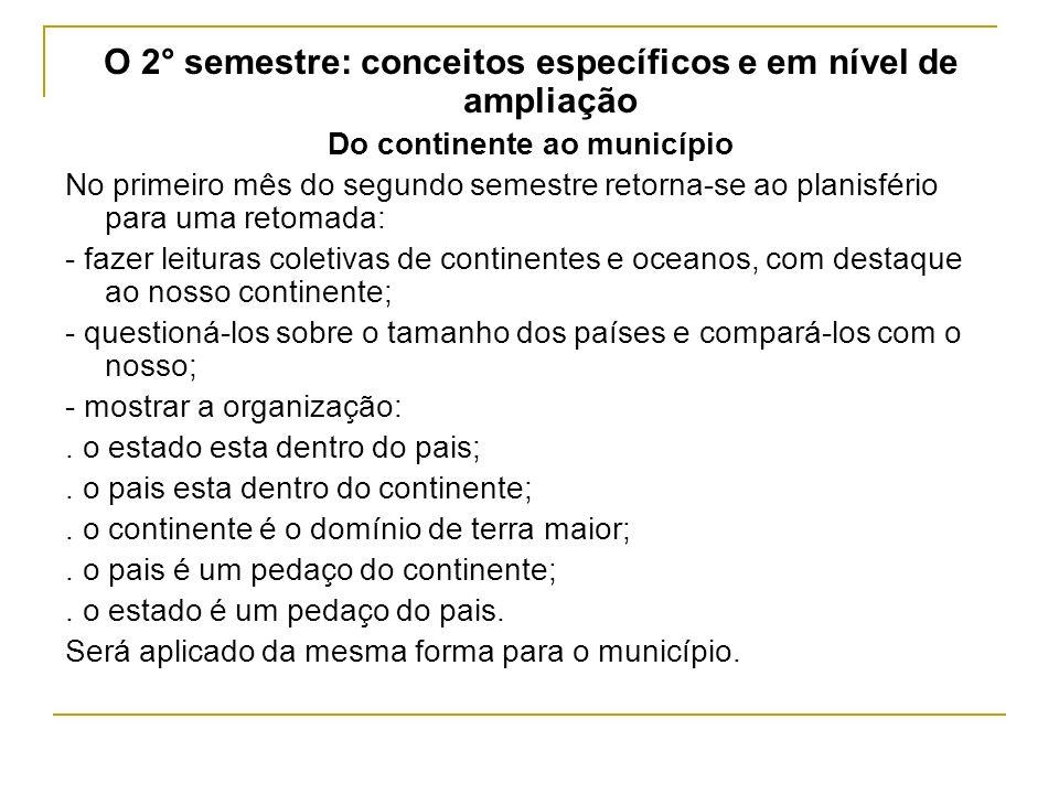 O 2° semestre: conceitos específicos e em nível de ampliação