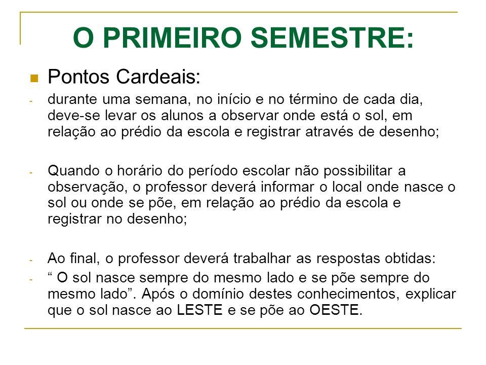 O PRIMEIRO SEMESTRE: Pontos Cardeais: