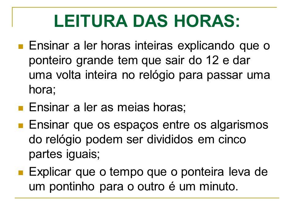 LEITURA DAS HORAS: