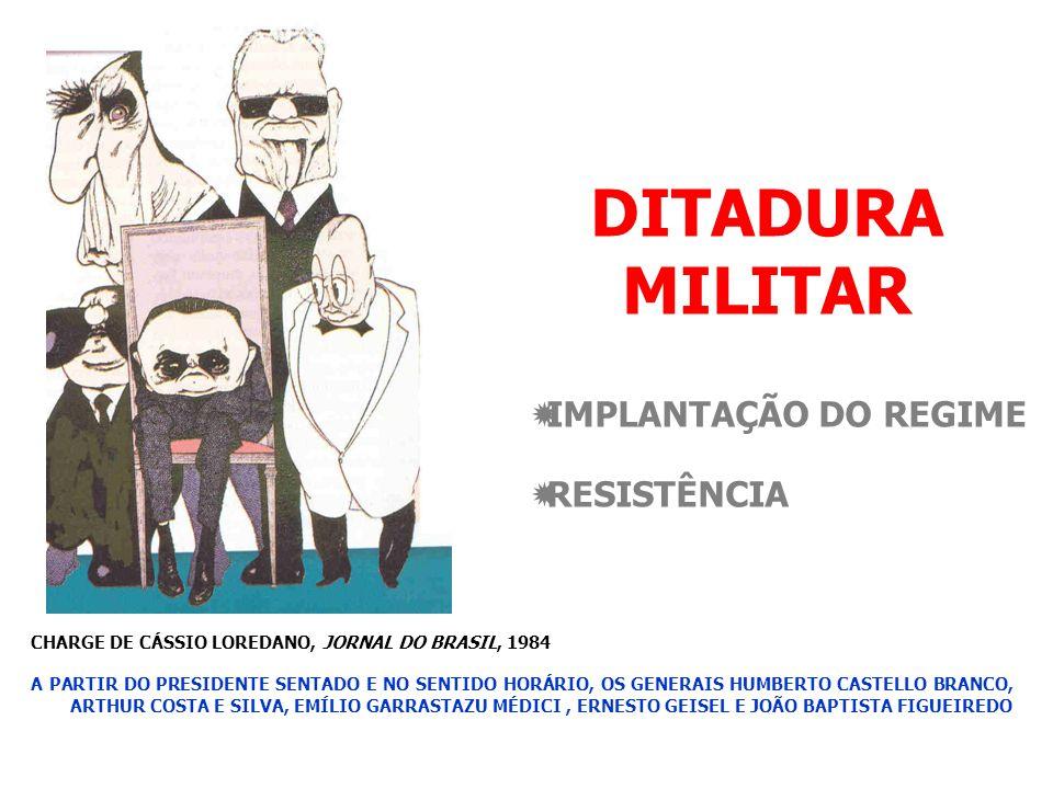 IMPLANTAÇÃO DO REGIME RESISTÊNCIA