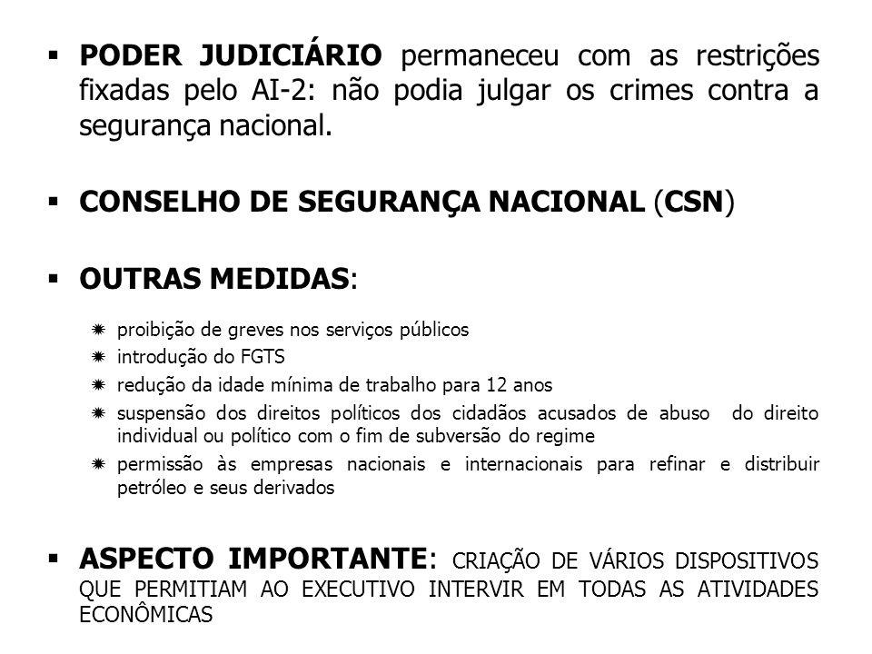 CONSELHO DE SEGURANÇA NACIONAL (CSN) OUTRAS MEDIDAS: