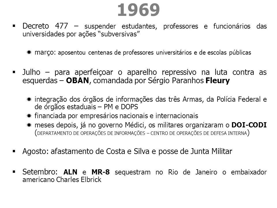 1969 Decreto 477 – suspender estudantes, professores e funcionários das universidades por ações subversivas