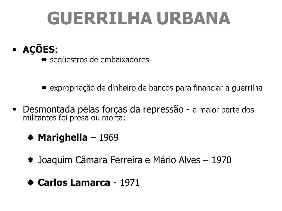 GUERRILHA URBANA AÇÕES: