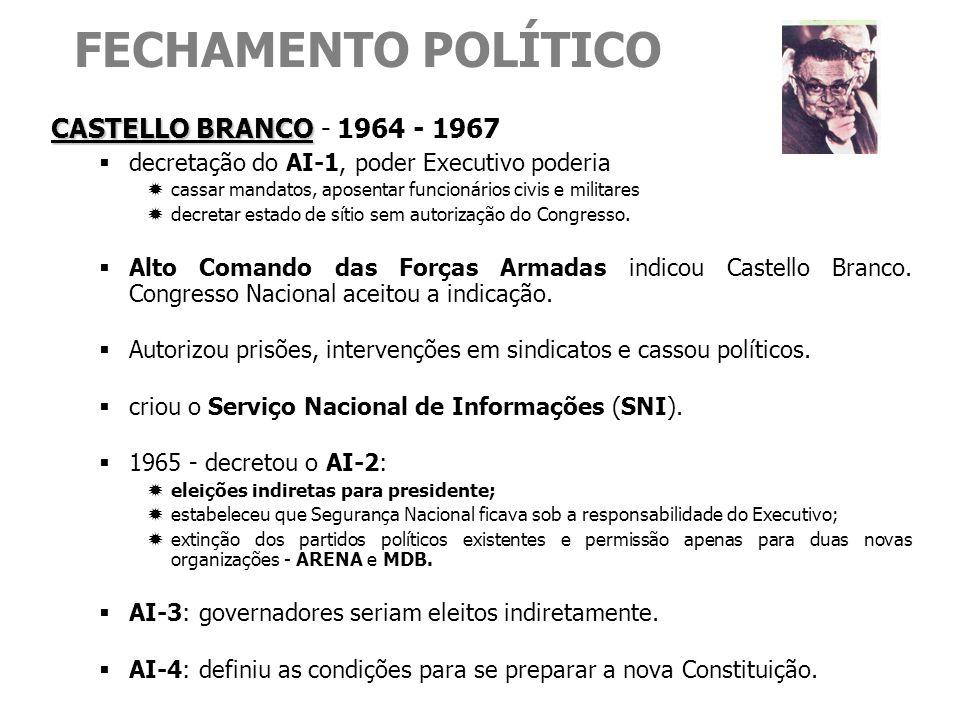 FECHAMENTO POLÍTICO CASTELLO BRANCO - 1964 - 1967