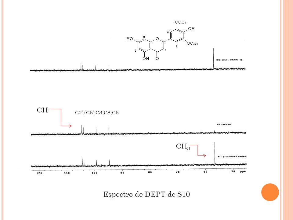 CH CH3 C2'/C6';C3;C8;C6 Espectro de DEPT de S10