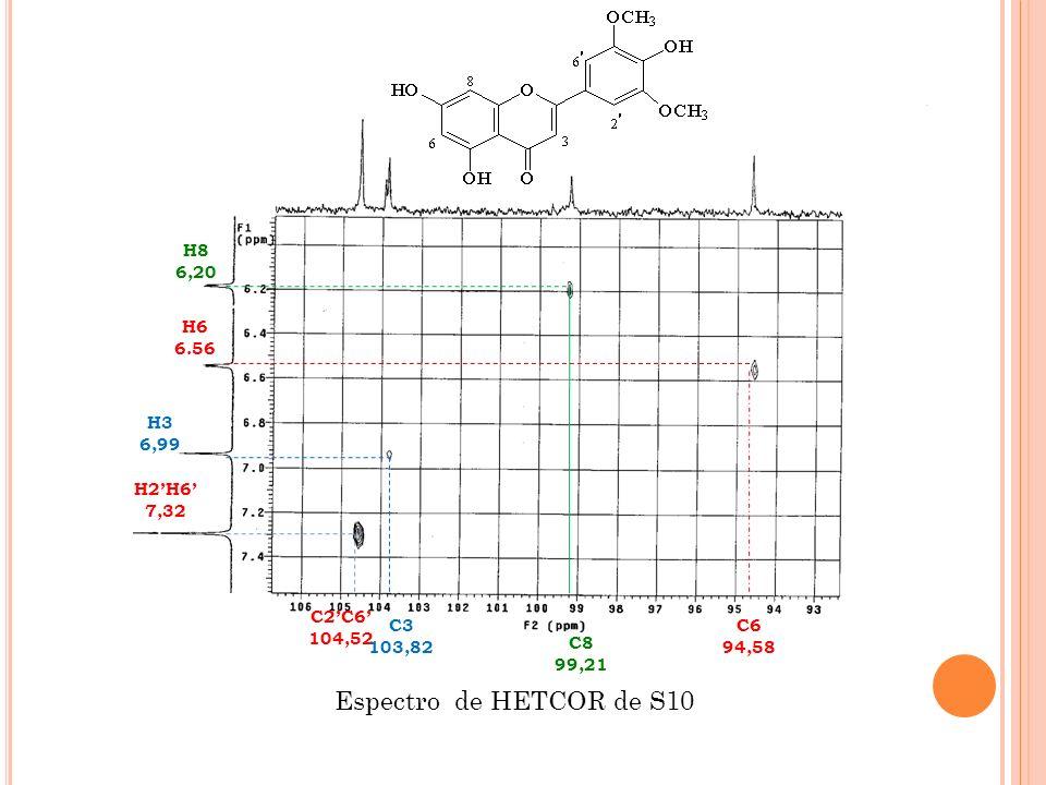Espectro de HETCOR de S10 H2'H6' 7,32 H3 6,99 H6 6.56 H8 6,20 C2'C6'