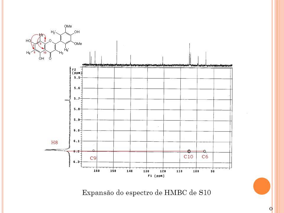 Expansão do espectro de HMBC de S10