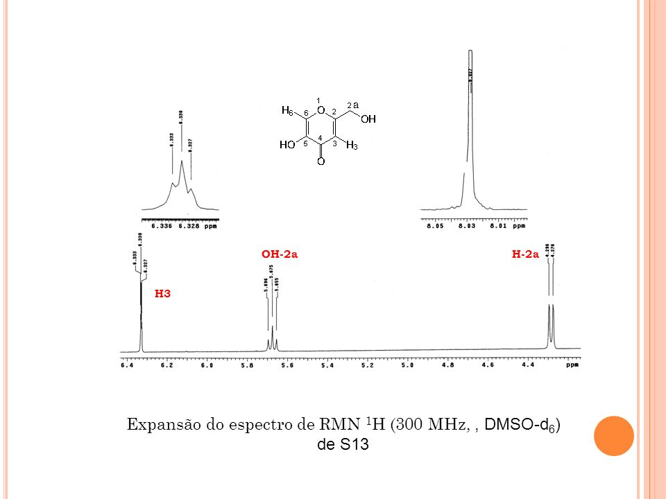 Expansão do espectro de RMN 1H (300 MHz, , DMSO-d6) de S13