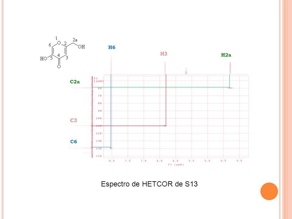 H6 C6 H3 C3 H2a C2a Espectro de HETCOR de S13