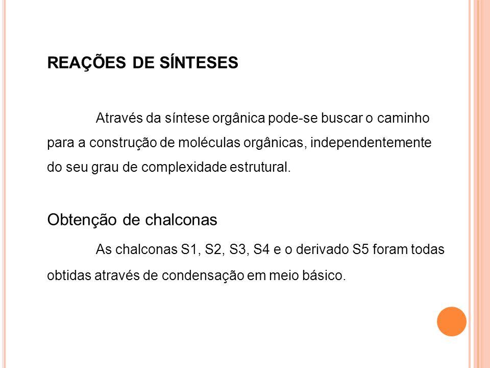 REAÇÕES DE SÍNTESES Obtenção de chalconas