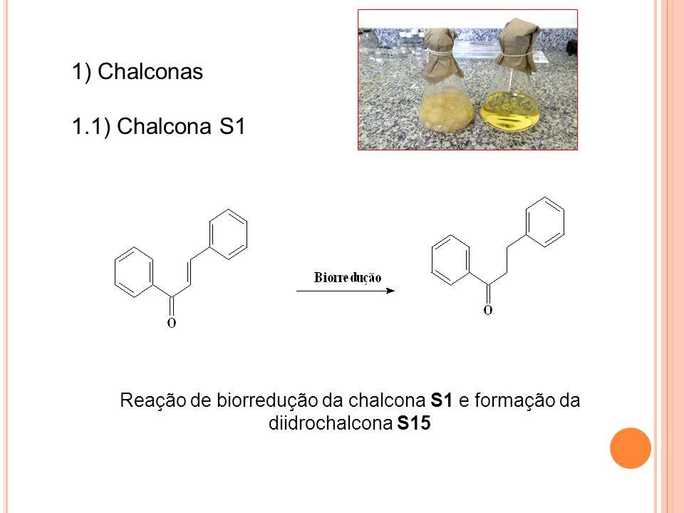 Reação de biorredução da chalcona S1 e formação da diidrochalcona S15