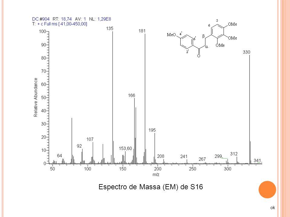 Espectro de Massa (EM) de S16