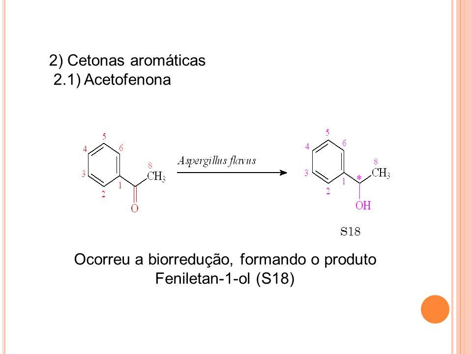Ocorreu a biorredução, formando o produto Feniletan-1-ol (S18)