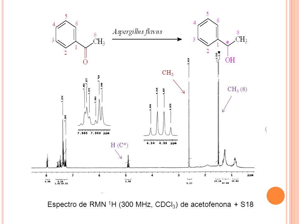 Espectro de RMN 1H (300 MHz, CDCl3) de acetofenona + S18