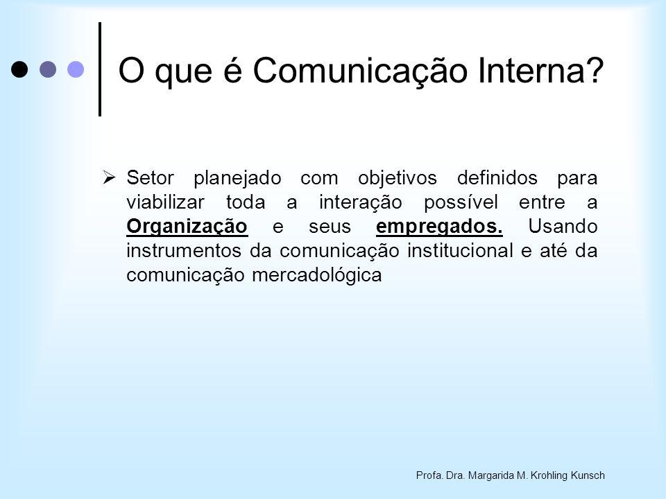 O que é Comunicação Interna