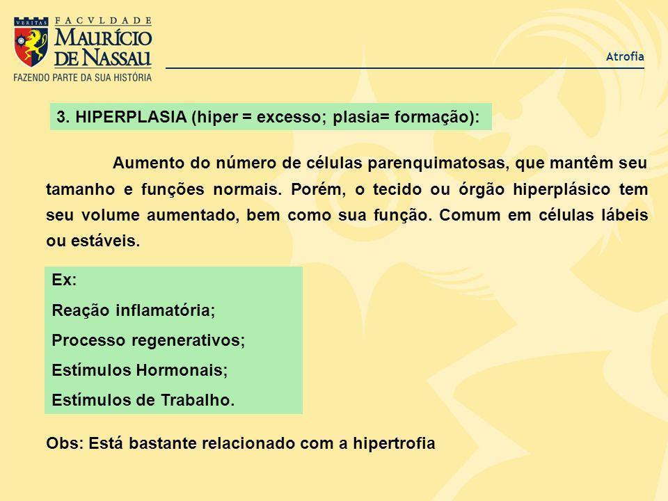 3. HIPERPLASIA (hiper = excesso; plasia= formação):