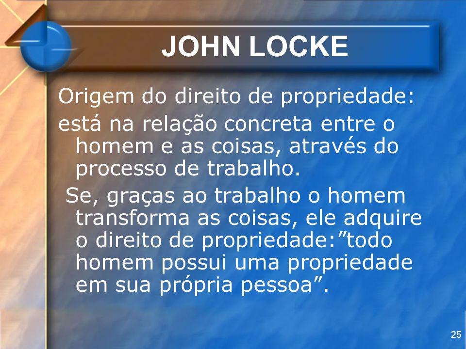 JOHN LOCKE Origem do direito de propriedade: