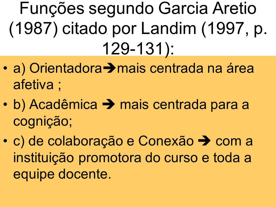 Funções segundo Garcia Aretio (1987) citado por Landim (1997, p
