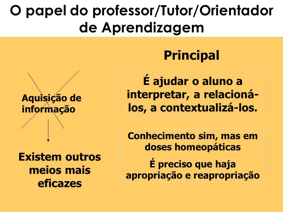 O papel do professor/Tutor/Orientador de Aprendizagem