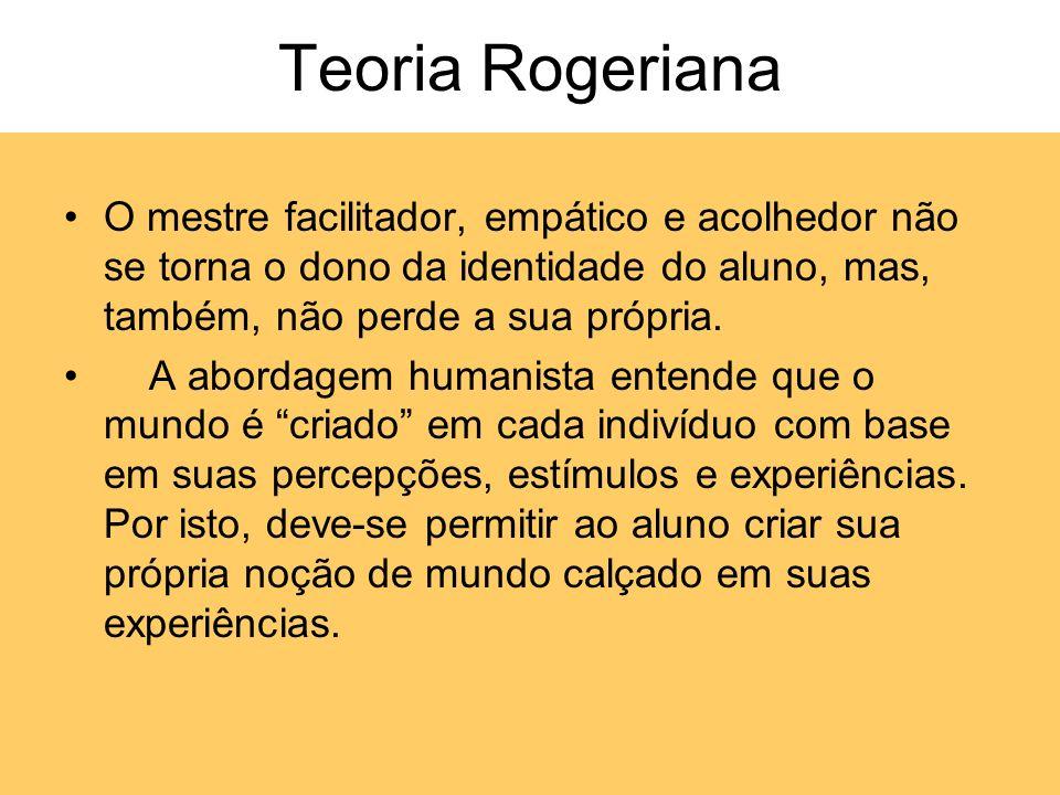 Teoria Rogeriana O mestre facilitador, empático e acolhedor não se torna o dono da identidade do aluno, mas, também, não perde a sua própria.