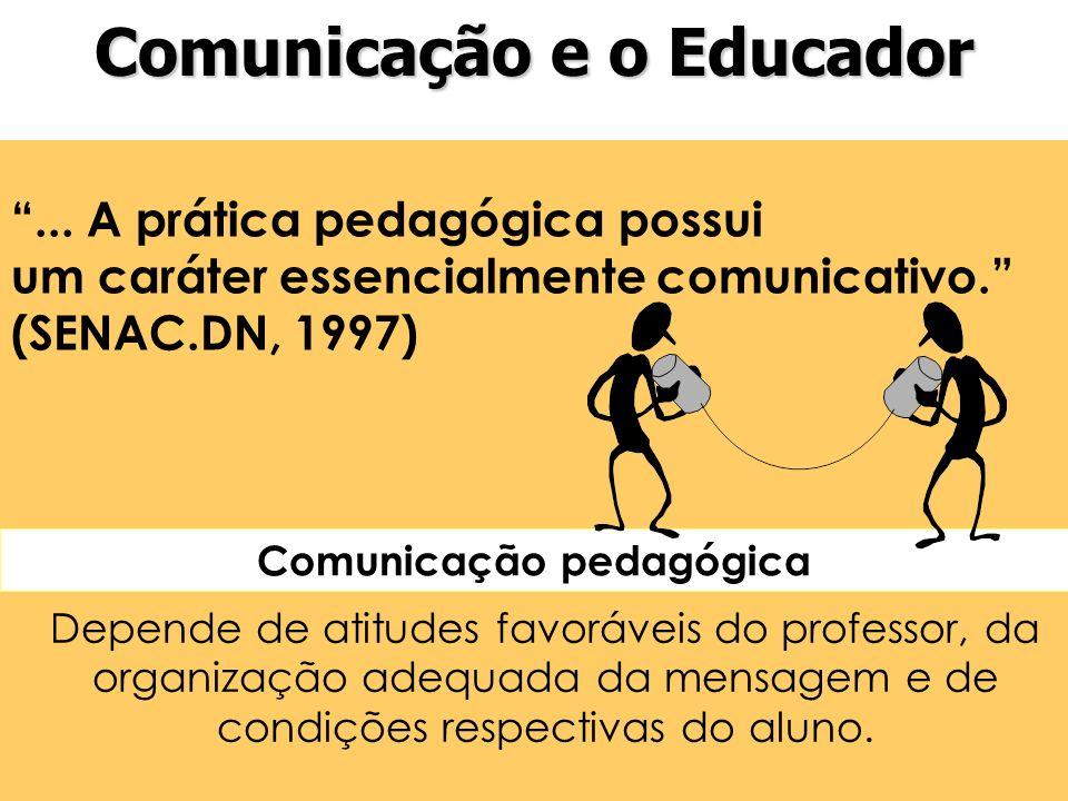 Comunicação e o Educador Comunicação pedagógica