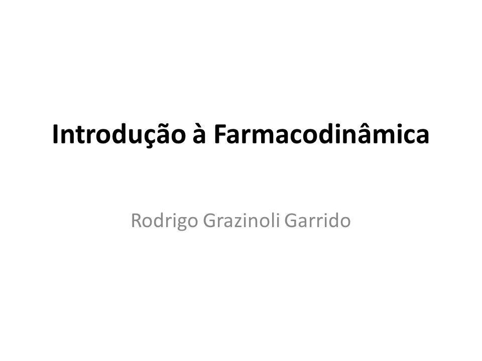 Introdução à Farmacodinâmica