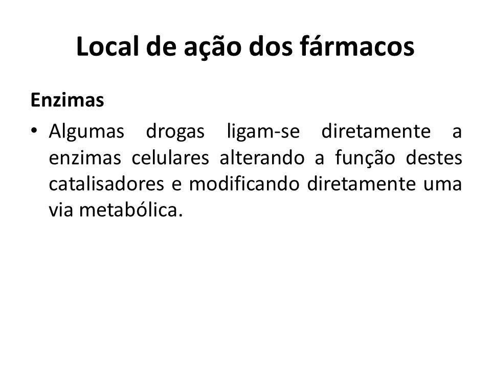 Local de ação dos fármacos