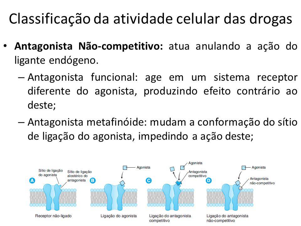 Classificação da atividade celular das drogas