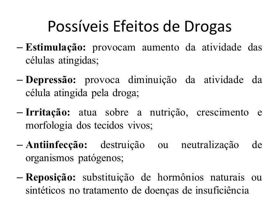 Possíveis Efeitos de Drogas