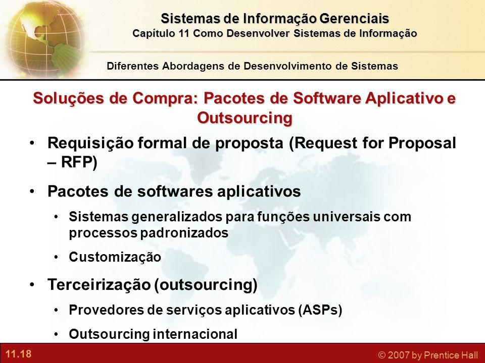 Soluções de Compra: Pacotes de Software Aplicativo e Outsourcing